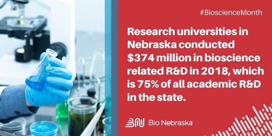 Bio Nebraska Celebrates Bioscience Related R&D at Nebraska Research Universities